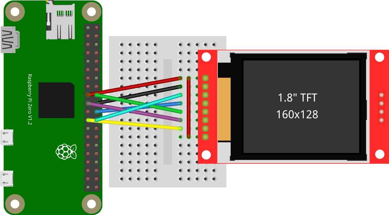 SPI TFT LCD - Teil 1